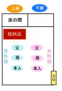 suwarunakonashi